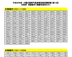 平成30年度 介護支援専門員実務研修受講試験(第21回) 合格者 受験番号(掲載希望者のみ)